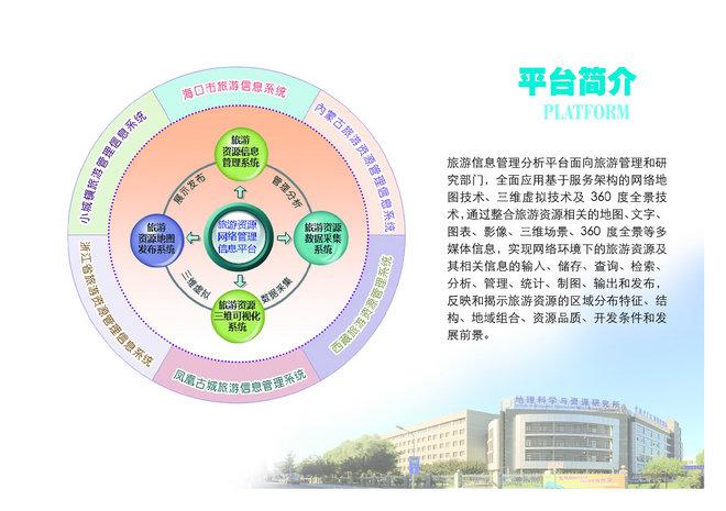 booklet-tourism-info-platform (2)