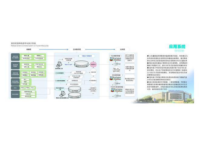 booklet-tourism-info-platform (6)